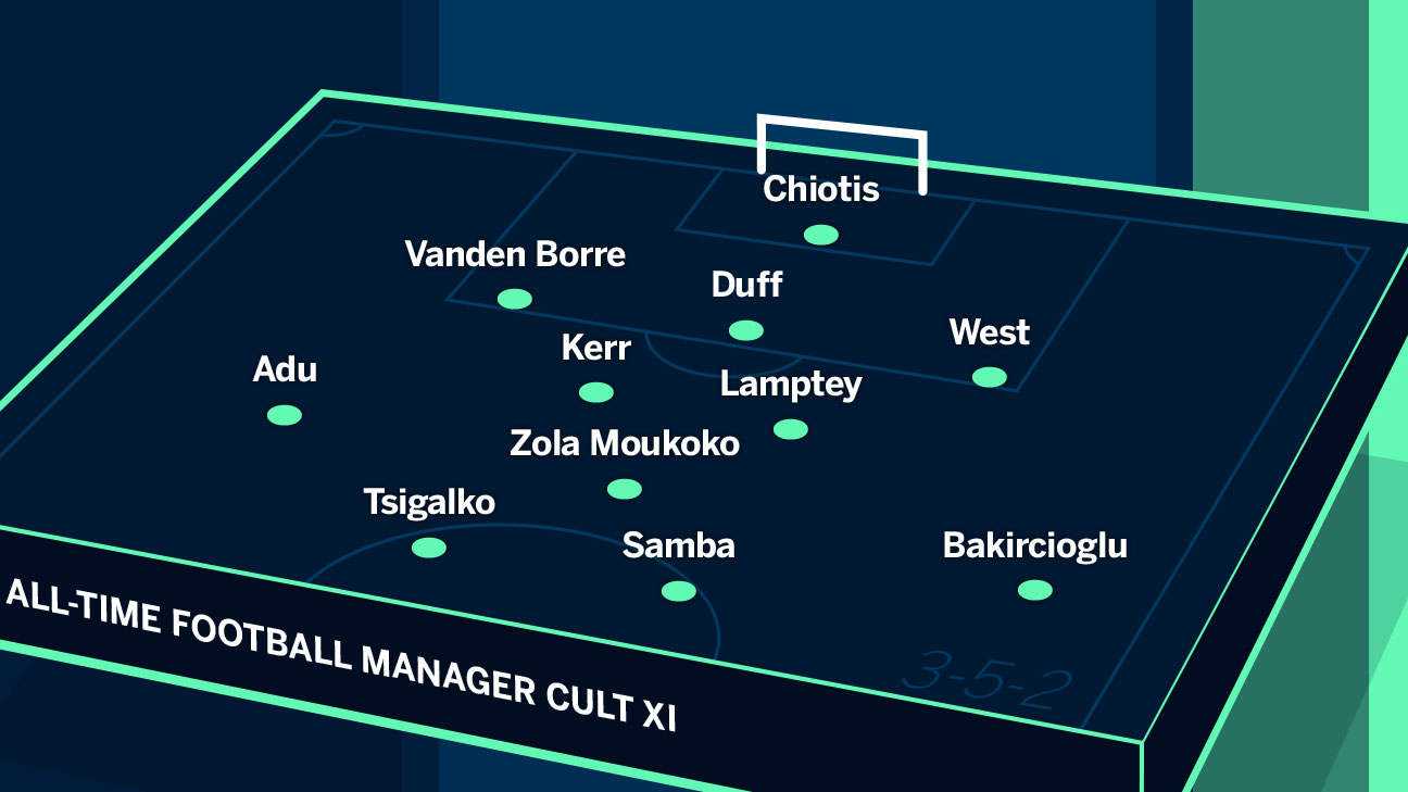 Who Makes The All Time Football Manager Cult Xi